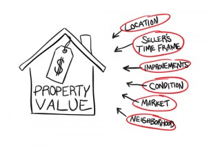 home-appraisal-sales-price