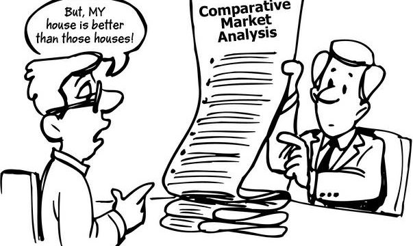 Comparative Market Analysis and why you really need an appraisal